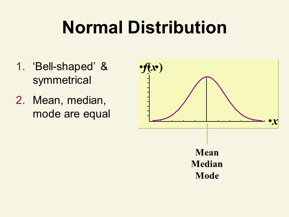 Normal Distribution f ( x ) x 'Bell-shaped' & symmetrical
