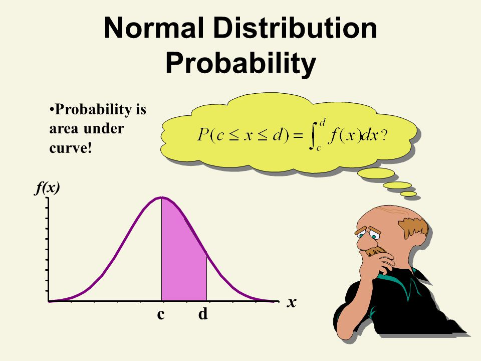 Normal Distribution Probability