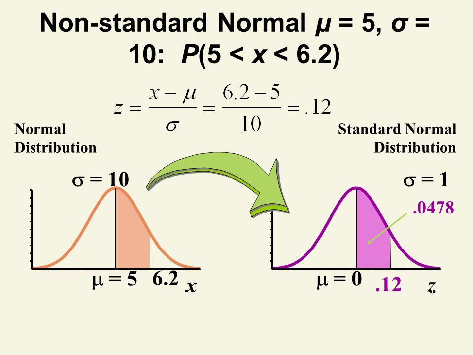 Non-standard Normal μ = 5, σ = 10: P(5 < x < 6.2)
