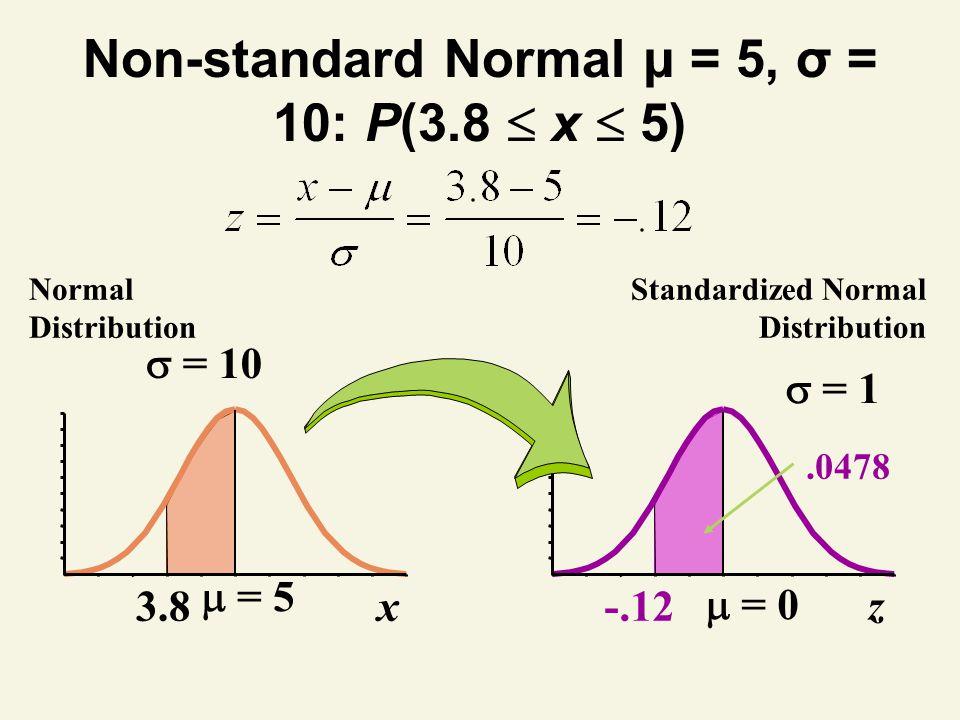 Non-standard Normal μ = 5, σ = 10: P(3.8  x  5)