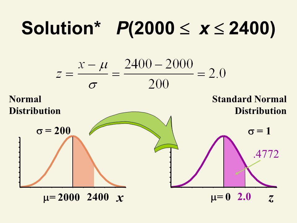 Solution* P(2000  x  2400) x z .4772 = 2000  = 200 2400  = 1