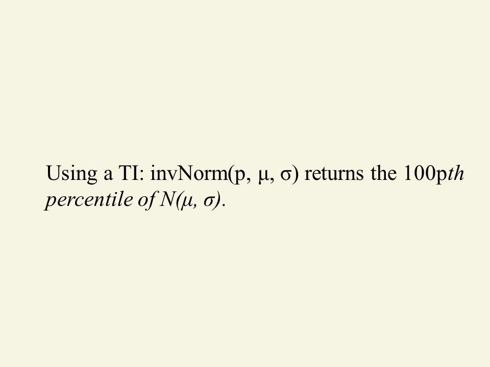 Using a TI: invNorm(p, μ, σ) returns the 100pth percentile of N(μ, σ).
