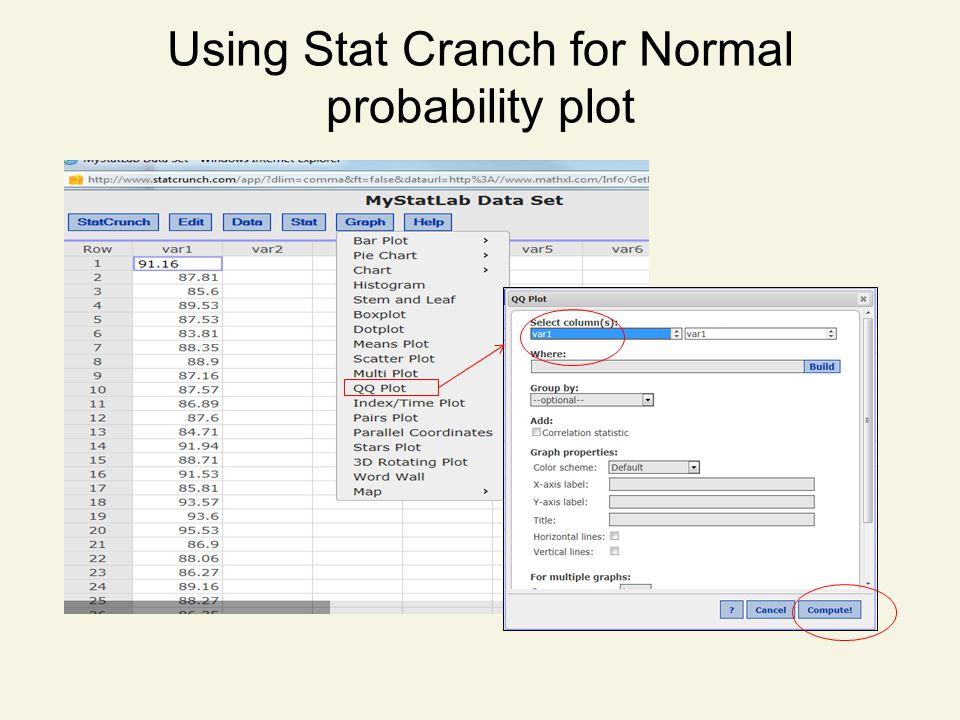 Using Stat Cranch for Normal probability plot
