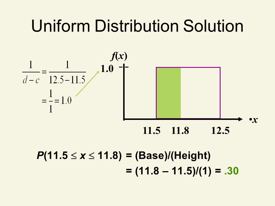 Uniform Distribution Solution