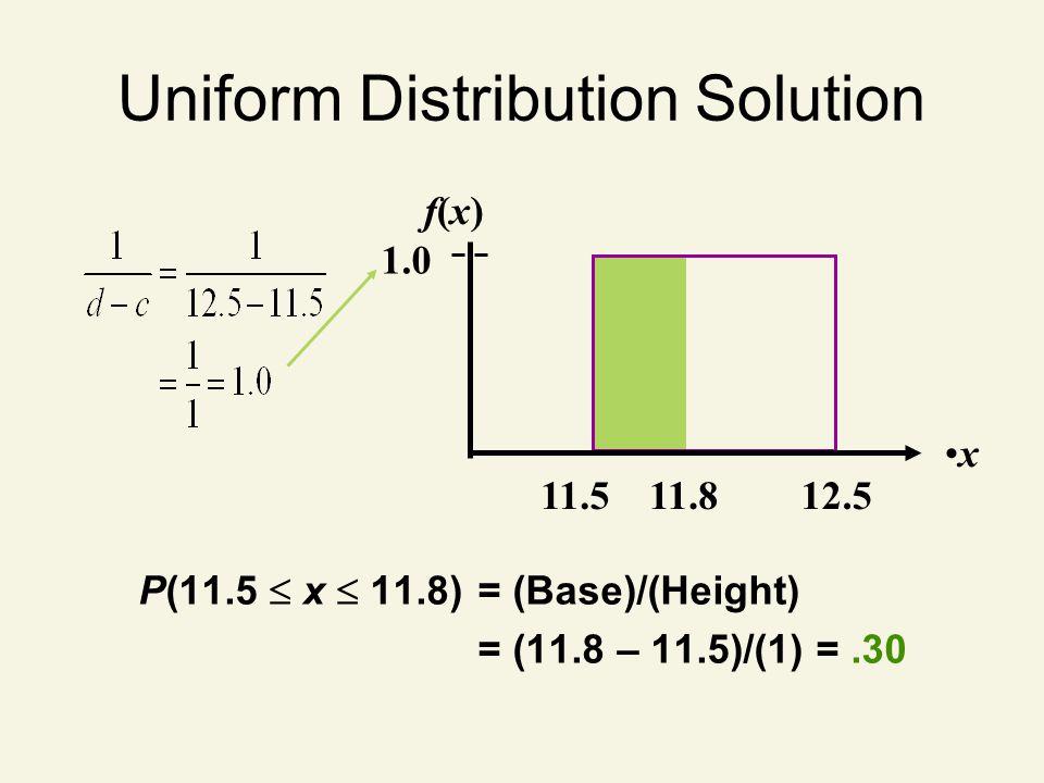 Uniform Distribution Solution