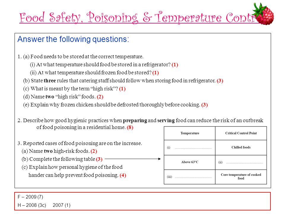 Food Safety, Poisoning & Temperature Control
