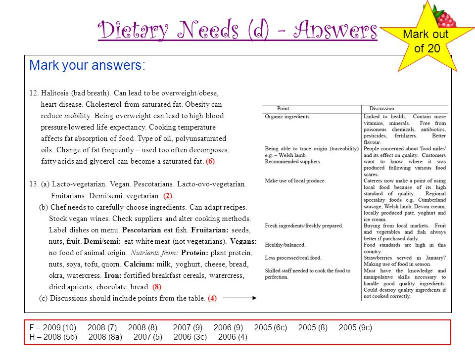 Dietary Needs (d) - Answers