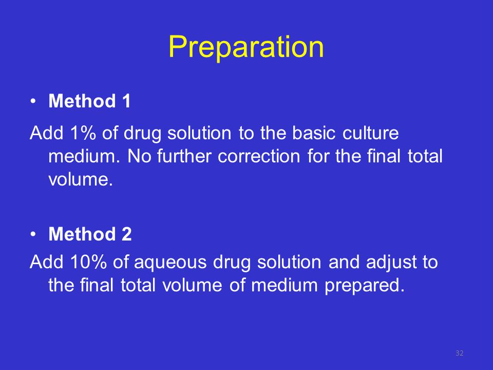 Preparation Method 1. Add 1% of drug solution to the basic culture medium. No further correction for the final total volume.