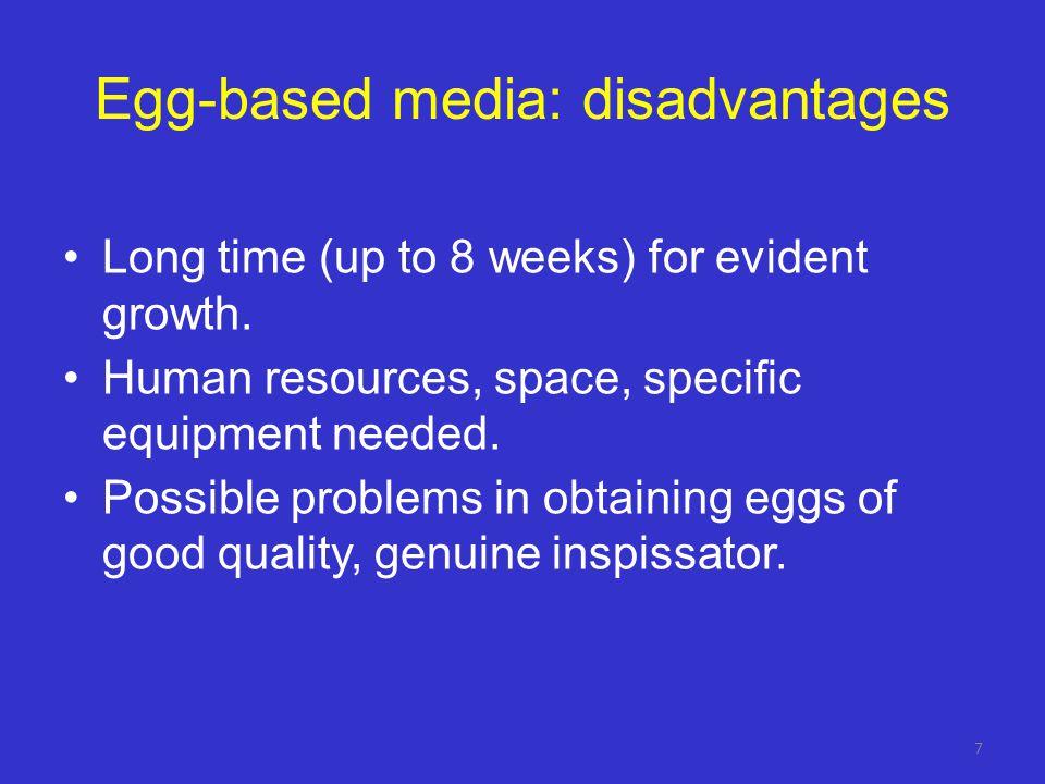 Egg-based media: disadvantages