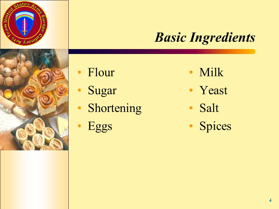 Basic Ingredients Flour • Milk Sugar • Yeast Shortening • Salt