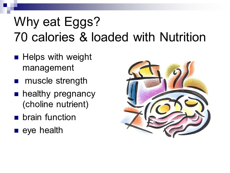 Why eat Eggs 70 calories & loaded with Nutrition