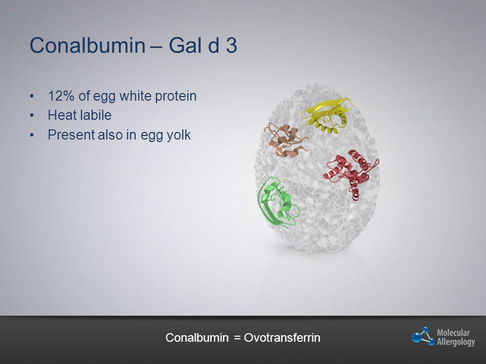 Conalbumin = Ovotransferrin
