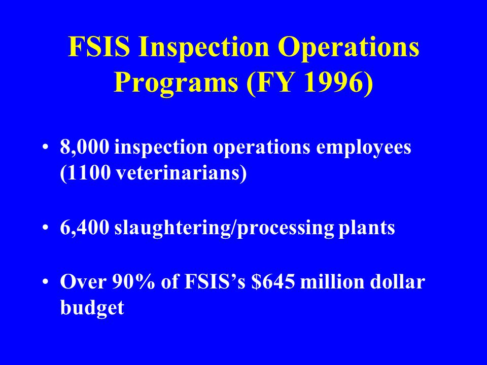FSIS Inspection Operations Programs (FY 1996)