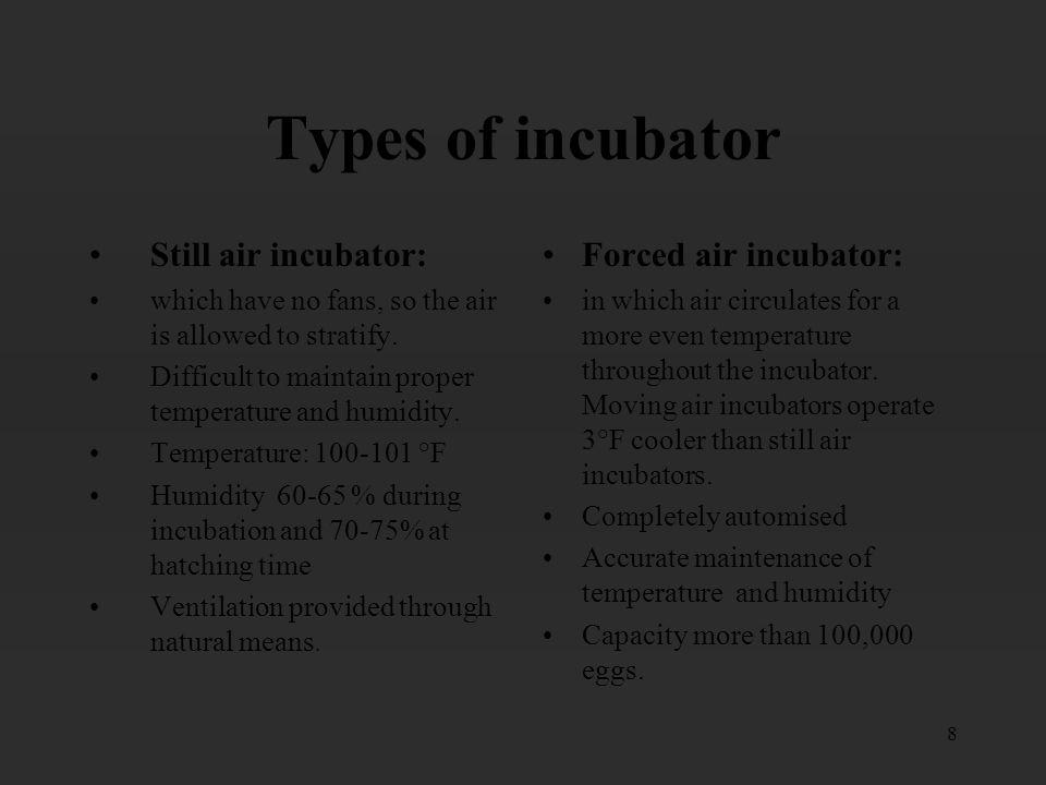 Types of incubator Still air incubator: Forced air incubator: