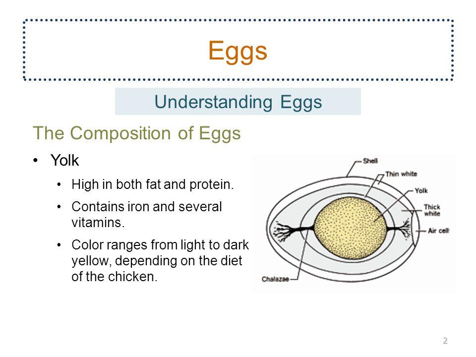 Eggs Understanding Eggs The Composition of Eggs Yolk