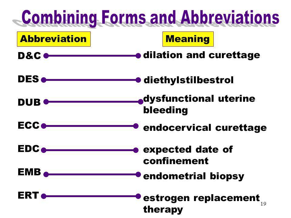 Combining Forms & Abbreviations (D&C)