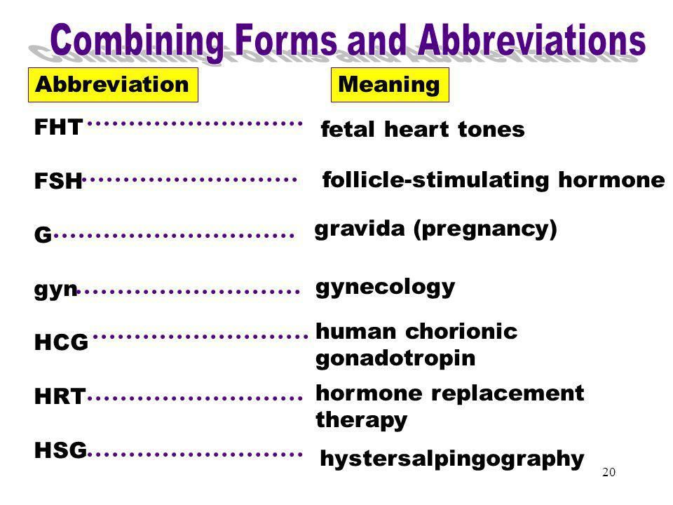 Combining Forms & Abbreviations (FHT)