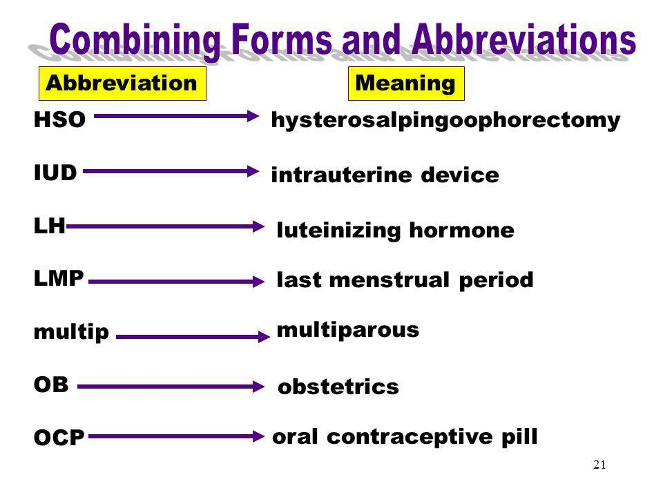 Combining Forms & Abbreviations (HSO)