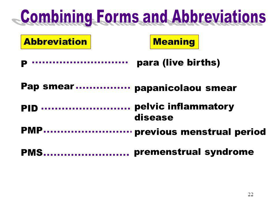 Combining Forms & Abbreviations (P)