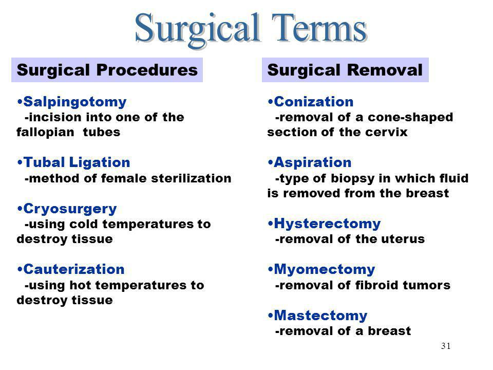 Surgical Terms Surgical Terms Surgical Procedures Surgical Removal