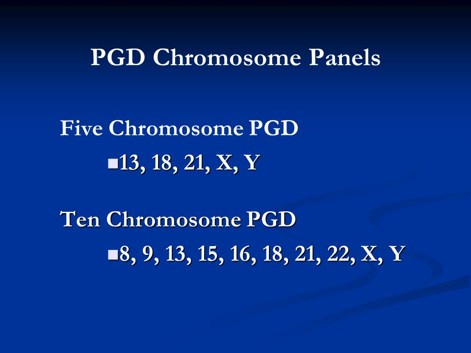 PGD Chromosome Panels Five Chromosome PGD 13, 18, 21, X, Y
