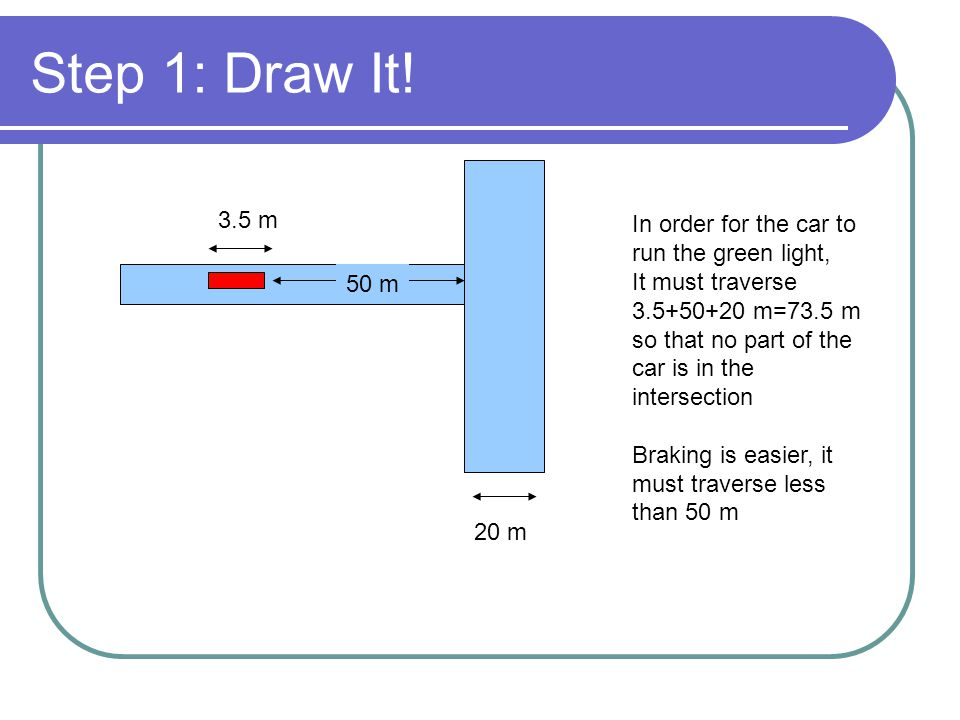 Step 1: Draw It! 3.5 m In order for the car to run the green light,