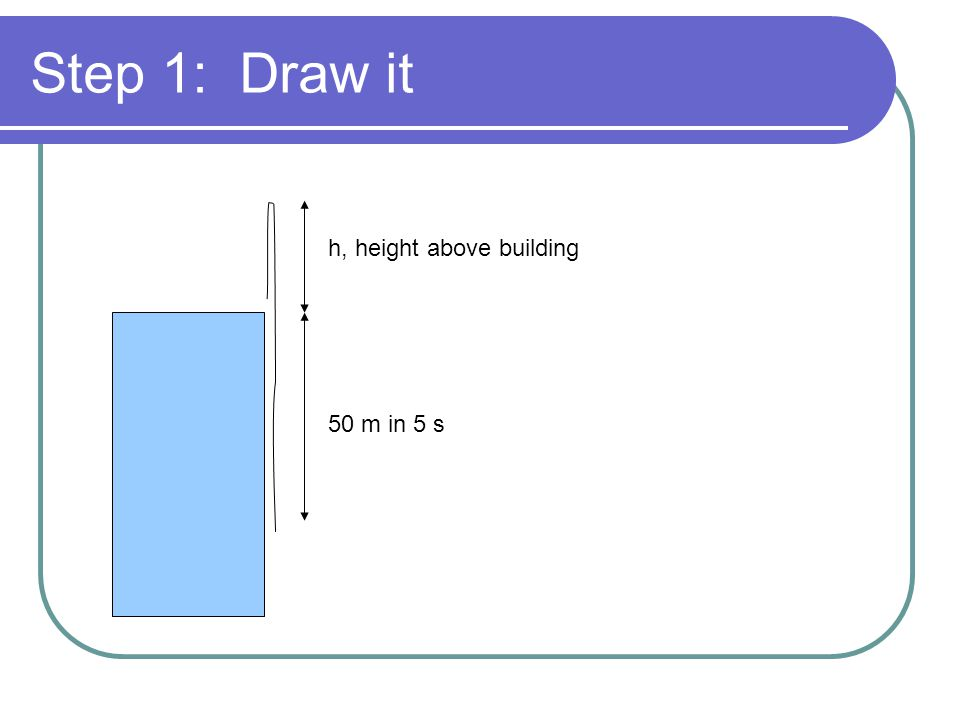 Step 1: Draw it h, height above building 50 m in 5 s