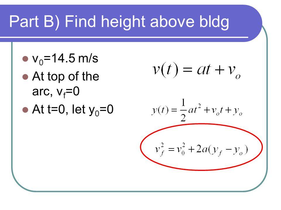 Part B) Find height above bldg
