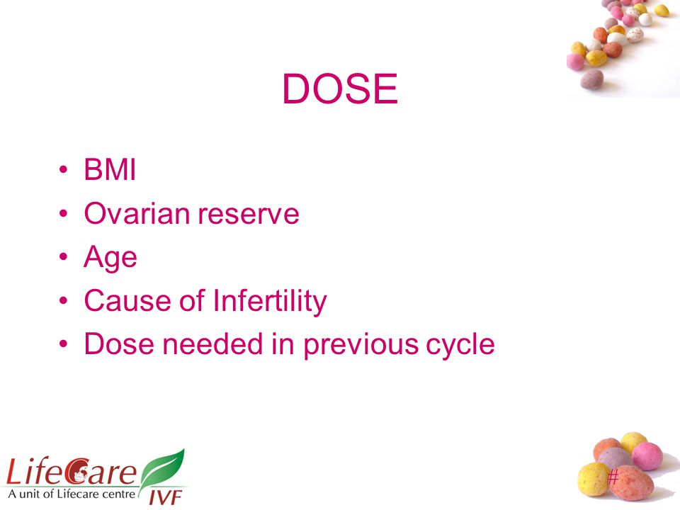 DOSE BMI Ovarian reserve Age Cause of Infertility