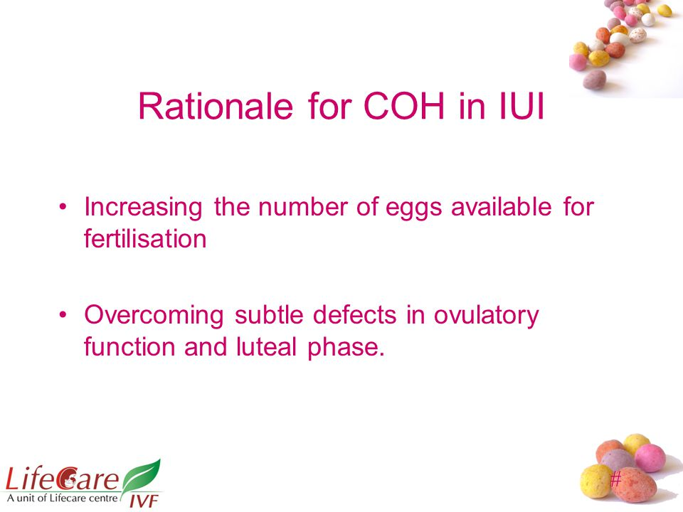 Rationale for COH in IUI