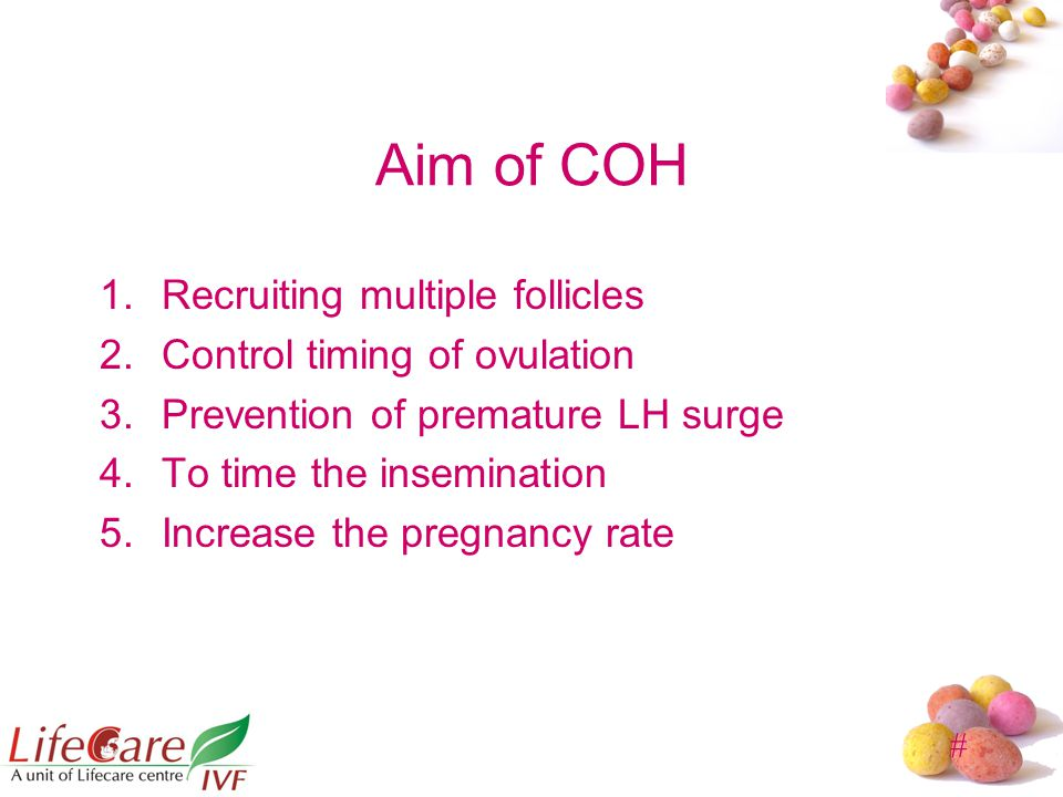 Aim of COH Recruiting multiple follicles Control timing of ovulation