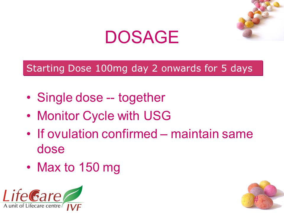 DOSAGE Single dose -- together Monitor Cycle with USG