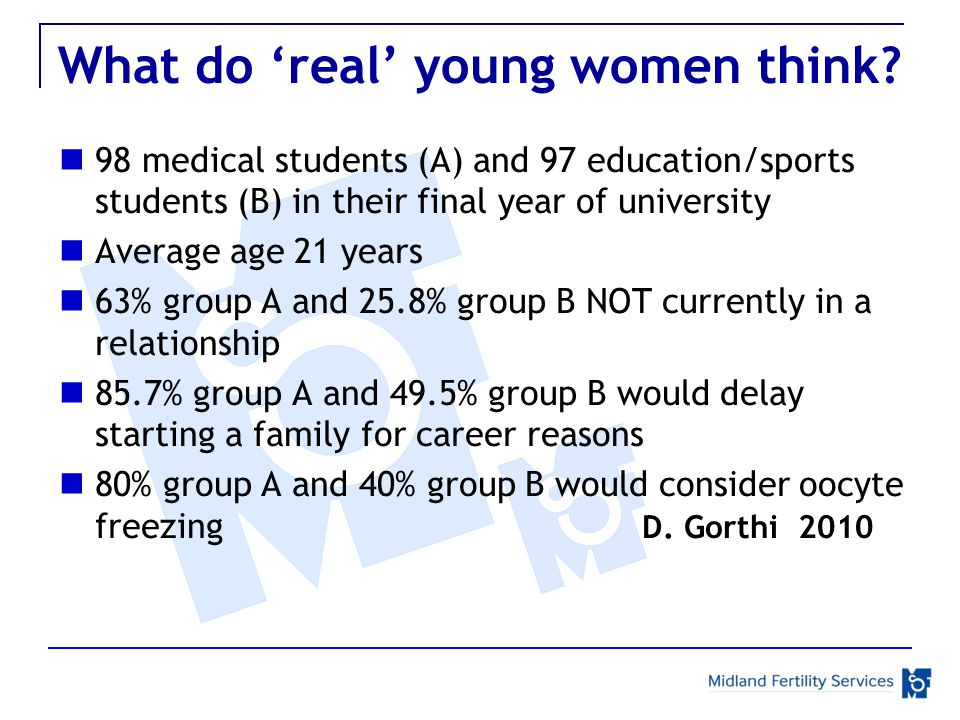 What do 'real' young women think