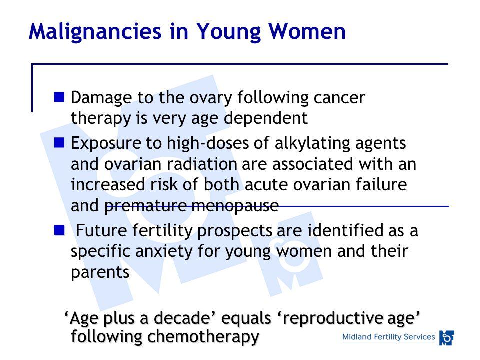 Malignancies in Young Women
