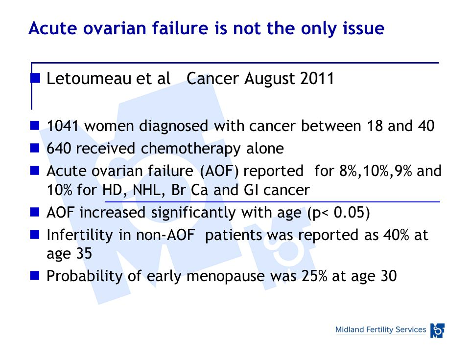 Acute ovarian failure is not the only issue