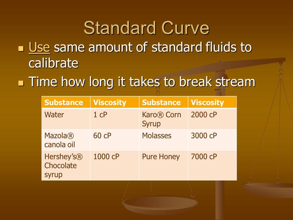 Standard Curve Use same amount of standard fluids to calibrate