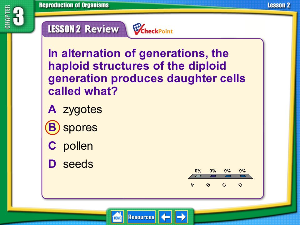 3.2 Plant Reproduction A. B. C. D.