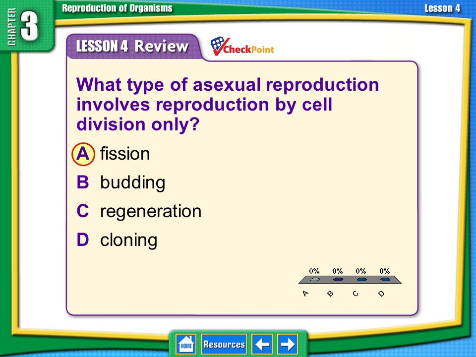 3.4 Asexual Reproduction A. B. C. D. What type of asexual reproduction involves reproduction by cell division only