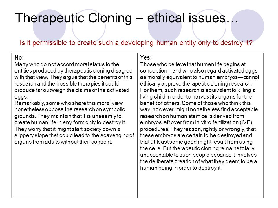 cloning ethically and morally wrong Human cloning belongs to the eugenics project and is thus subject to all the  ethical and juridical observations that  it appears equally unjust from the moral  standpoint.