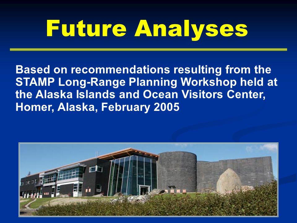 Future Analyses