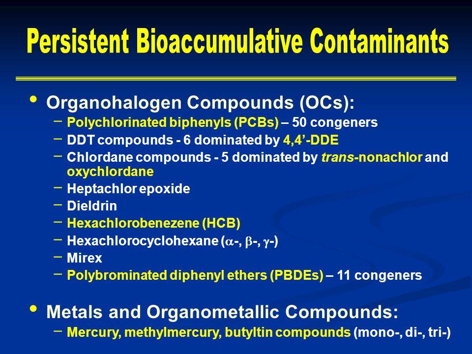 Persistent Bioaccumulative Contaminants