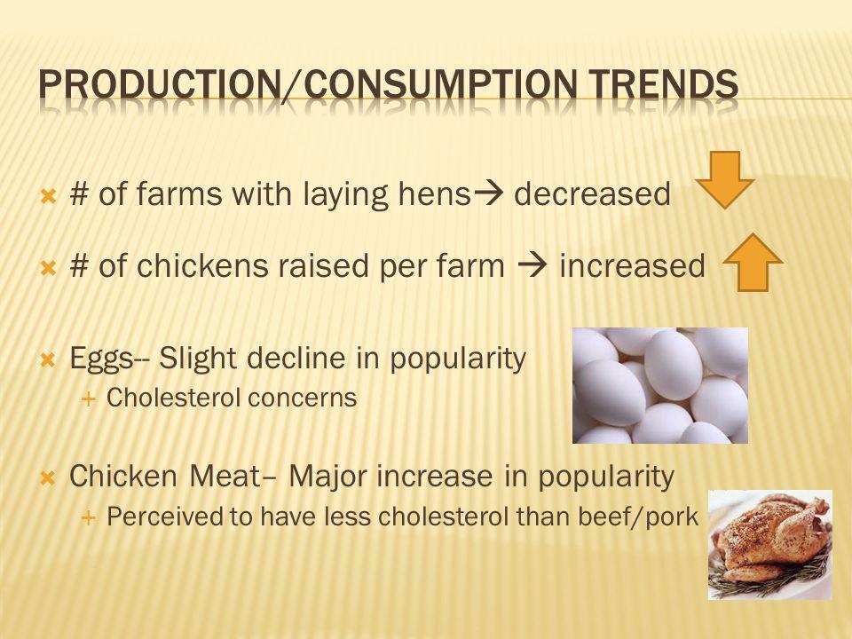 Production/Consumption Trends