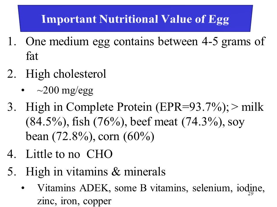 Important Nutritional Value of Egg