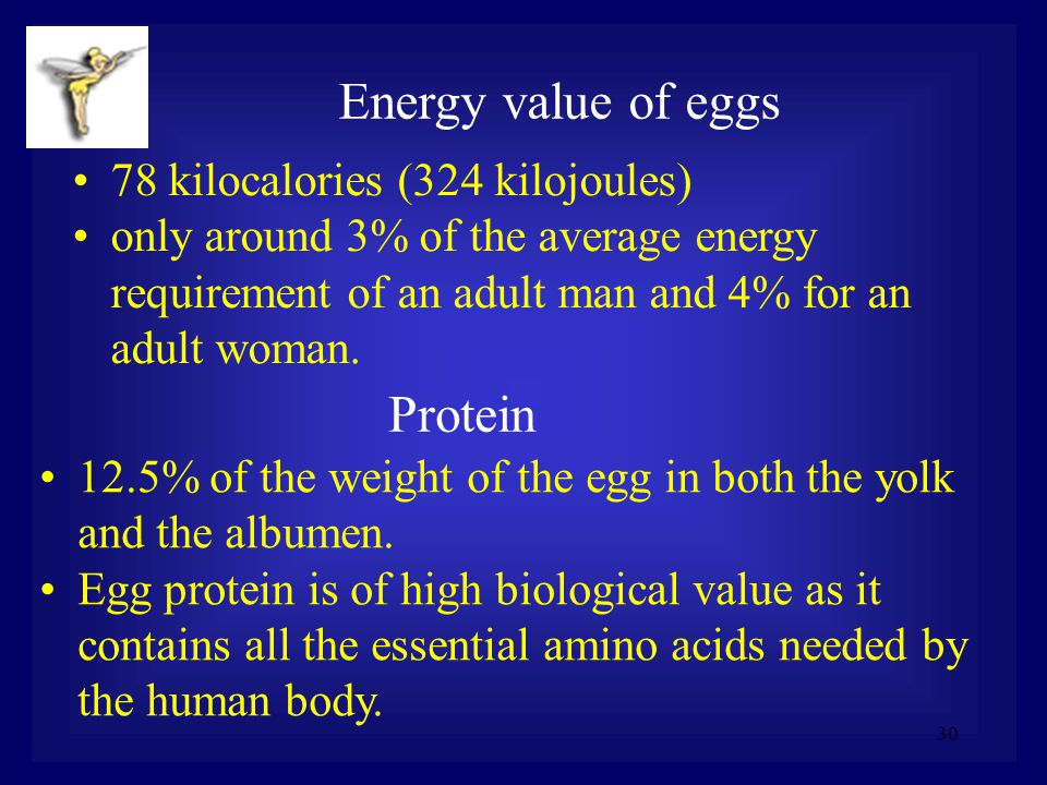 Energy value of eggs Protein 78 kilocalories (324 kilojoules)