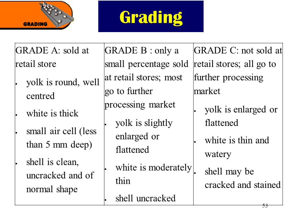 Grading GRADE A: sold at retail store yolk is round, well centred