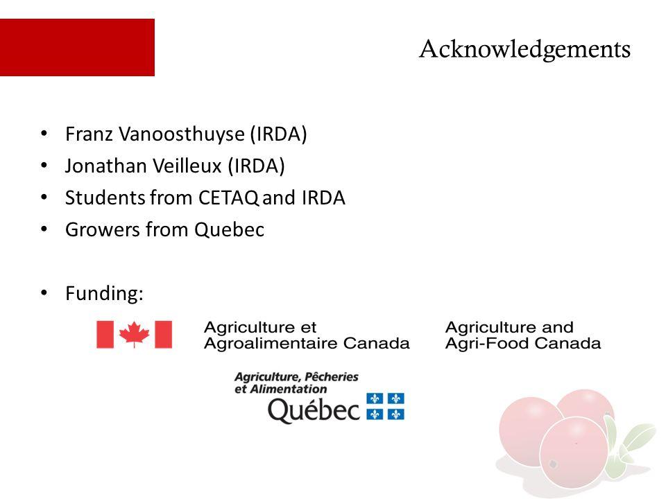 Acknowledgements Franz Vanoosthuyse (IRDA) Jonathan Veilleux (IRDA)
