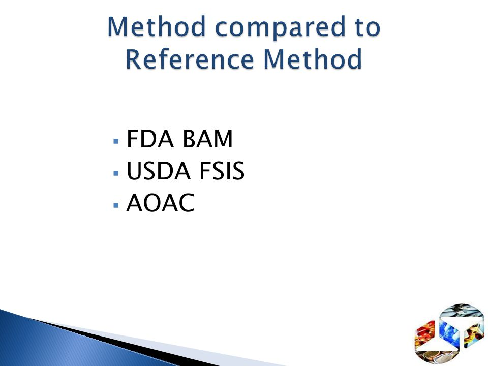 Method compared to Reference Method