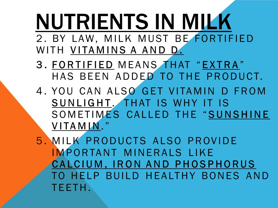 Nutrients In Milk 2. By law, milk must be fortified with Vitamins A and D. Fortified means that extra has been added to the product.