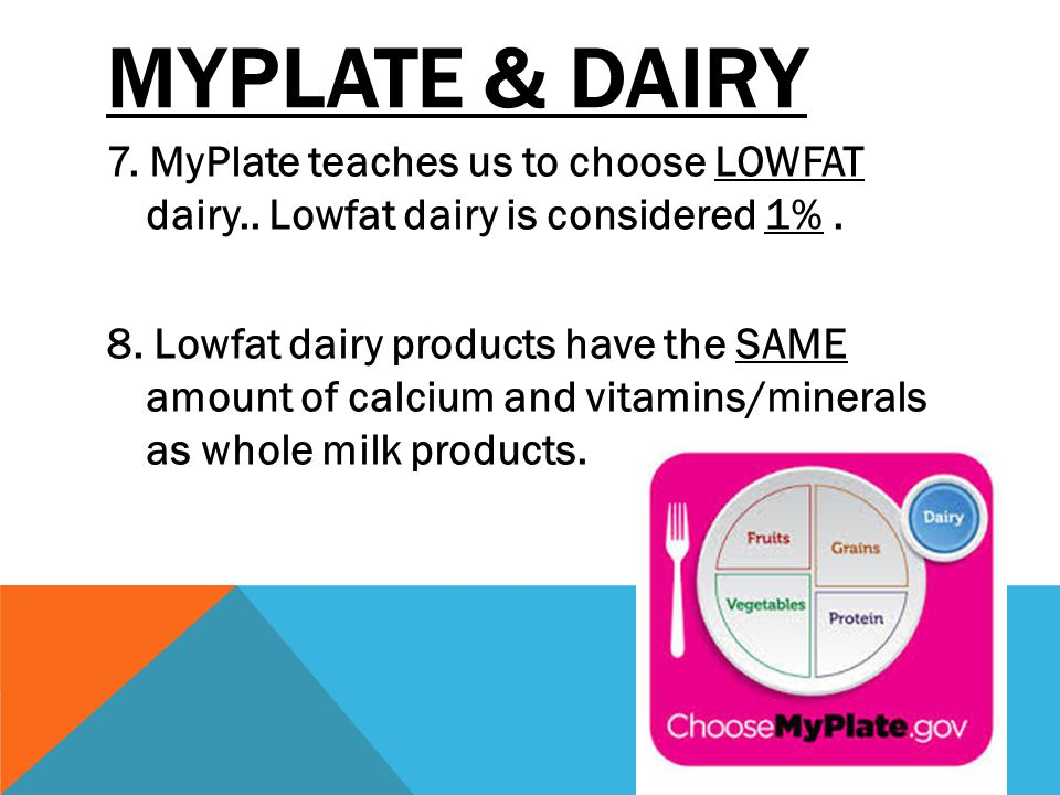MyPlate & DAIRY