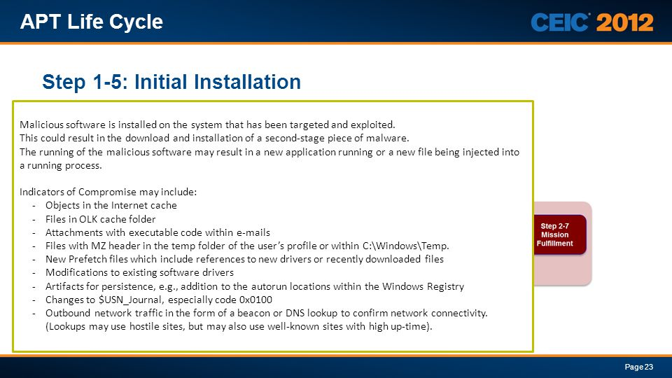 Step 1-5: Initial Installation